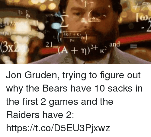 Gruden: Jon Gruden, trying to figure out why the Bears have 10 sacks in the first 2 games and the Raiders have 2: https://t.co/D5EU3Pjxwz