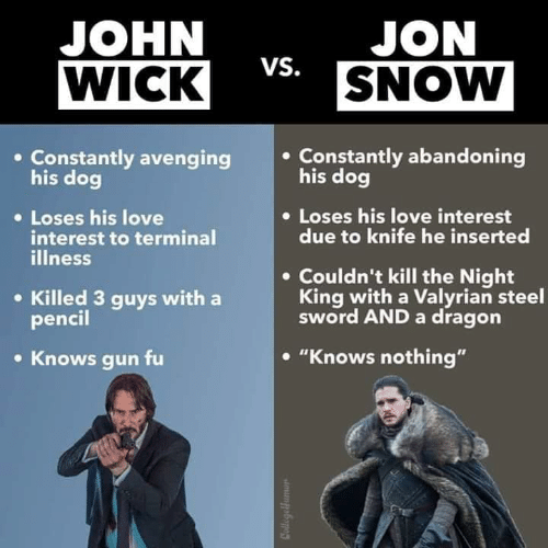"terminal: JON  vs. SNOW  JOHN  WICK  Constantly abandoning  his dog  Constantly avenging  his dog  Loses his love interest  due to knife he inserted  Loses his love  interest to terminal  illness  Couldn't kill the Night  King with a Valyrian steel  sword AND a dragon  Killed 3 guys with a  pencil  ""Knows nothing""  Knows gun fu  Collegellumon"