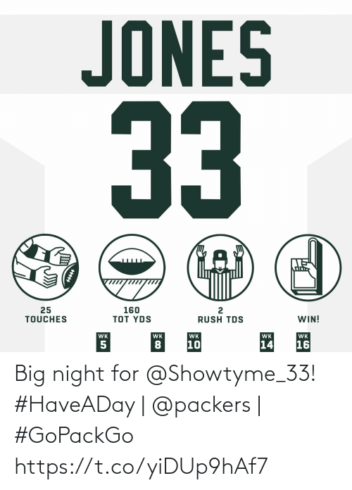 Memes, Packers, and Rush: JONES  33  25  TOUCHES  160  TOT YDS  WIN!  RUSH TDS  WK  WK  WK  WK  WK  16  10  14  5 Big night for @Showtyme_33!  #HaveADay | @packers | #GoPackGo https://t.co/yiDUp9hAf7