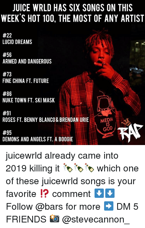 Anaconda, Friends, and Future: JUICE WRLD HAS SIX SONGS ON THIS  WEEK'S HOT 100, THE MOST OF ANY ARTIST  #22  LUCID DREAMS  #56  ARMED AND DANGEROUS  21  #73  FINE CHINA FT. FUTURE  #86  NUKE TOWN FT. SKI MASK  #91  ROSES FT. BENNY BLANCO& BRENDAN URIEMED  #95  IS  GOD  DEMONS AND ANGELS FT. A B00GIE juicewrld already came into 2019 killing it 🍾🍾🍾 which one of these juicewrld songs is your favorite ⁉️ comment ⬇️⬇️ Follow @bars for more ➡️ DM 5 FRIENDS 📸 @stevecannon_