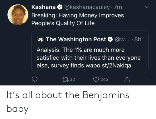 Peoples: @kashanacauley · 7m  Kashana  Breaking: Having Money Improves  People's Quality Of Life  wp The Washington Post  @w... · 8h  Analysis: The 1% are much more  satisfied with their lives than everyone  else, survey finds wapo.st/2Nakiqa  2732  242 It's all about the Benjamins baby