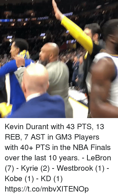 Finals Over: Kevin Durant with 43 PTS, 13 REB, 7 AST in GM3  Players with 40+ PTS in the NBA Finals over the last 10 years. - LeBron (7) - Kyrie (2) - Westbrook (1) - Kobe (1) - KD (1)   https://t.co/mbvXITENOp