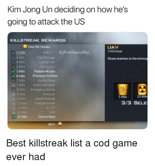 Kim Jong-Un, Memes, and Best: Kim Jong Un deciding on how he's  going to attack the US  KILLSTREAK REWARDS  Clear Kill Streaks  UAV  3 Killstreak  IG:PolarSaurusRex  3 Kills  .4 Kills  A Kills  5 Kills  Care Package  Counter-UAV  Sentry Gun  Kills Predator Missile  Shows enemies on the minima  Precision Airstrike  6kills  7 Kills  ? Kills  8 Kills  9 Kills  Harrier Strike  Attack Helicopter  Emergency Airdrop  Pave Low  Stealth Bomber  Chopper Gunner  AC130  EMP  Tactcal Nuke  5 Kills  25 Kills  69 Kills  11 Kls  3/3 SELE  11 Kills  15 Kills  25 Kills  BACK B Best killstreak list a cod game ever had