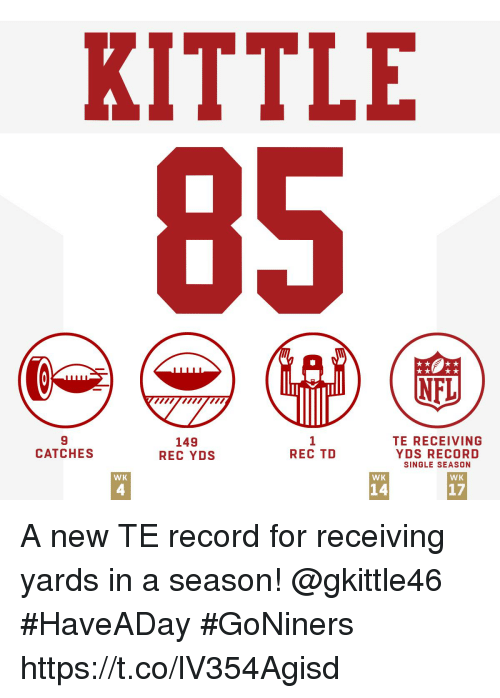 Memes, Record, and Single: KITTLE  9  CATCHES  149  REC YDS  TE RECEIVING  YDS RECORD  SINGLE SEASON  REC TD  WK  WK  WK  4  14  17 A new TE record for receiving yards in a season! @gkittle46   #HaveADay #GoNiners https://t.co/lV354Agisd