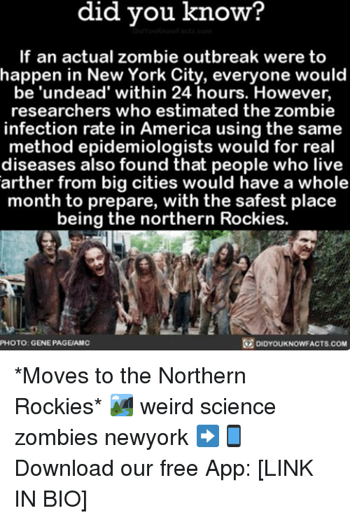 methodical: know?  did you know?  If an actual zombie outbreak were to  happen in New York City, everyone would  be 'undead' within 24 hours. However,  researchers who estimated the zombie  infection rate in America using the same  method epidemiologists would for real  diseases also found that people who live  arther from big cities would have a whole  month to prepare, with the safest place  being the northern Rockies.  PHOTO: GENE PAGE AMC  DIDYOUKNOWFACTS.COM *Moves to the Northern Rockies* 🏞 weird science zombies newyork ➡📱Download our free App: [LINK IN BIO]