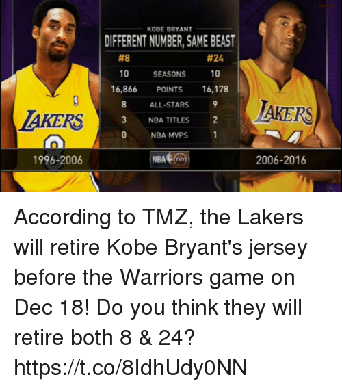 Warriors Game: KOBE BRYANT  DIFFERENT NUMBER, SAME BEAST  #8  #24  10 SEASONS 10  16,866 POINTS 16,178  ALL-STARS  3 NBA TITLES2  NBA MVPS  AKERS  AKERS  0  0  1996-2006  i NBA  (TNT  2006-2016 According to TMZ, the Lakers will retire Kobe Bryant's jersey before the Warriors game on Dec 18! Do you think they will retire both 8 & 24? https://t.co/8IdhUdy0NN