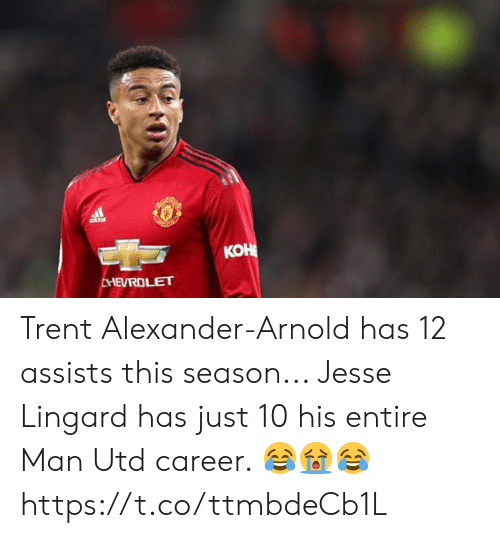jesse: KOH  HEVROLET Trent Alexander-Arnold has 12 assists this season...   Jesse Lingard has just 10 his entire Man Utd career. 😂😭😂 https://t.co/ttmbdeCb1L