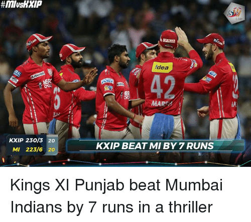 mumbai indians: KXIP 230/3 20  MI 223/6 20  dea  MARC  KXIP BEAT MI BY 7 RUNS Kings XI Punjab beat Mumbai Indians by 7 runs in a thriller