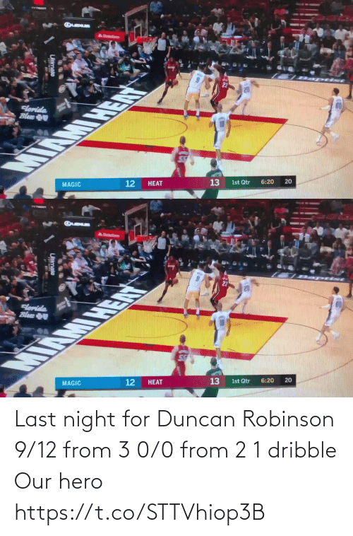 Last: Last night for Duncan Robinson   9/12 from 3 0/0 from 2 1 dribble   Our hero https://t.co/STTVhiop3B