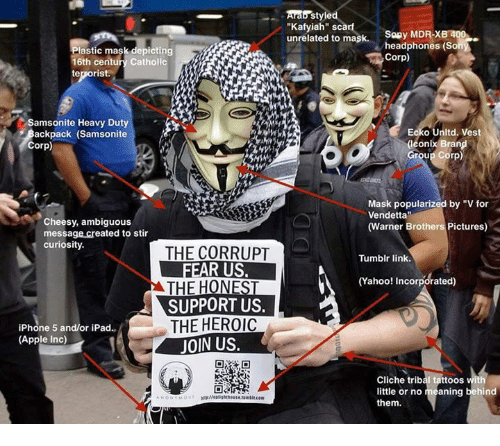 """Ambiguity: lastic mask depicting  16th century Catholic  rist  Samsonite Heavy Duty  ackpack (Samsonite  Corp)  Cheesy, ambiguous  message created to stir  curiosity.  THE CORRUPT  EAR US.  THE HONE  SUPPORT US.  THE HEROIC  iPhone 5 and/or iPad...  (Apple Inc)  UOIN US.  Arab style  Kafyiah"""" scarf  unrelated to mask  headphones (son  Corp)  Ecko Unltd. Vest  (Iconix Bran  Group Corp)  Mask popularized by """"V for  Vendetta""""  (Warner Brothers Pictures)  Tumblr link.  (Yahoo! Incorporated)  Cliche tribal tattoos  th  little or no meaning behind  them."""