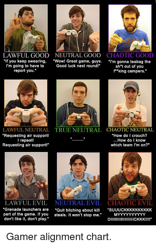 """The Game, True, and Wow: LAWFUL GOOD  """"If you keep swearing,  I'm going to have to  report you.  CHAOTIC GOOD  """"l'm gonna teabag the  sh't out of you  f""""king campers.""""  NEUTRAL GOOD  """"Wow! Great game, guys.  Good luck next roundl""""  LAWFUL NEUTRAL  Requesting air support!  l repeat  Requesting air support!""""  CHAOTIC NEUTRAL  """"How do I crouch?  ...How do I know  which team I'm on?""""  TRUE NEUTRAL  CHAOTIC EVIL  """"Grenade launchers are """"Quit bitching about k""""SUUUCKKKKKKKKKK  DIICKKK!II  LAWFUL EVIL  NEUTRAL EVIL  part of the game. If you steals. It won't stop me.  don't like it, don't play. <p>Gamer alignment chart.</p>"""