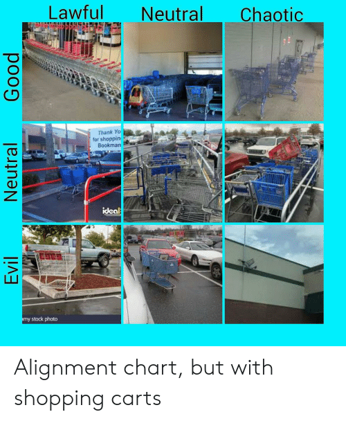 Chart: Lawful  Neutral  Chaotic  Thank Yo  for shoppin  Bookman  iceal  alam  my stock photo  Evil  Neutral  Good Alignment chart, but with shopping carts