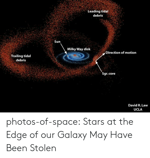 Tidal, Tumblr, and Blog: Leading tidal  debris  Sun  Milky Way disk  Direction of motion  Trailing tidal  debris  Sgr.core  David R. Law  UCLA photos-of-space:  Stars at the Edge of our Galaxy May Have Been Stolen