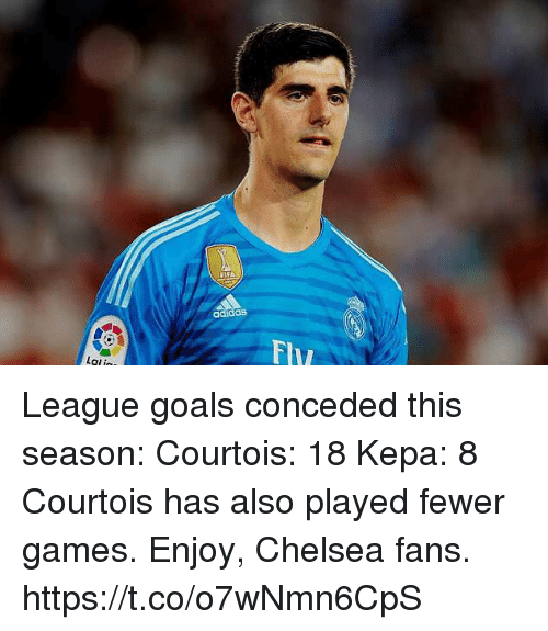 Chelsea, Goals, and Soccer: League goals conceded this season:  Courtois: 18 Kepa: 8  Courtois has also played fewer games.   Enjoy, Chelsea fans. https://t.co/o7wNmn6CpS