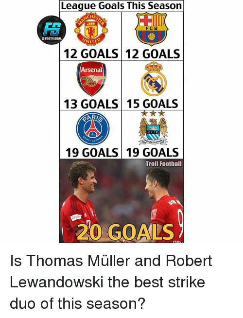 thomas muller: League Goals This Seasorn  CH  FCB  OFDOTY.GOAL  WITE  12 GOALS 12 GOALS  Arsenal  13 GOALS 15 GOALS  |戀  19 GOALS 19 GOALS  Troll Foothall  20 GOALS Is Thomas Müller and Robert Lewandowski the best strike duo of this season?