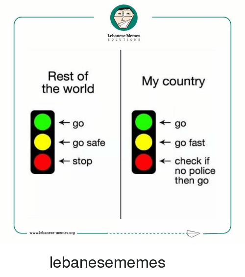 Going Fast: Lebanese Memes  S O L U T I O N S  Rest of  My country  the world  go safe  go fast  stop  check if  no police  then go  www.lebanese-memes.org كلنااااا للوطن lebanesememes
