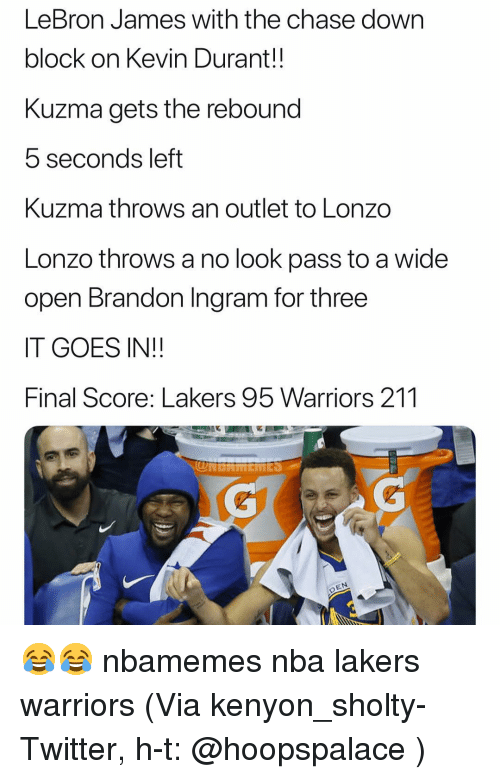 Basketball, Kevin Durant, and Los Angeles Lakers: LeBron James with the chase down  block on Kevin Durant!!  Kuzma gets the rebound  5 seconds left  Kuzma throws an outlet to Lonzo  Lonzo throws a no look pass to a wide  open Brandon Ingram for three  IT GOES IN!!  Final Score: Lakers 95 Warriors 211 😂😂 nbamemes nba lakers warriors (Via ‪kenyon_sholty-Twitter, h-t: @hoopspalace )