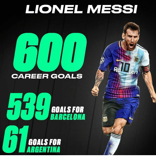 Barcelona, Goals, and Memes: LIONEL MESSI  en  CAREER GOALS  539  61  GOALS FOR  BARCELONA  GOALS FOR  ARGENTINA