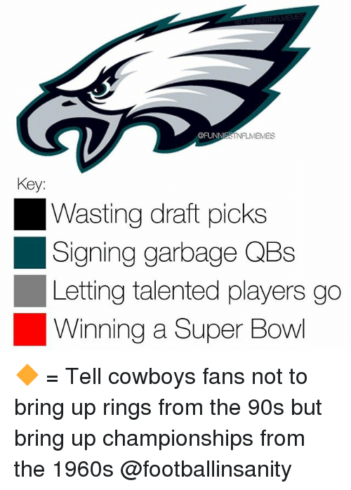 Dallas Cowboys, Nfl, and Super Bowl: LMEN  @FUNN  NFMEMES  Key:  Wasting draft picks  Signing garbage QBs  Letting talented players go  Winning a Super Bowl 🔶 = Tell cowboys fans not to bring up rings from the 90s but bring up championships from the 1960s @footballinsanity
