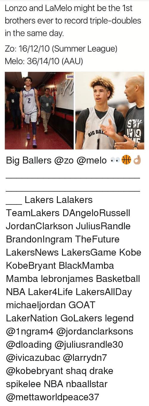 Basketball, Drake, and Los Angeles Lakers: Lonzo and LaMelo might be the 1st  brothers ever to record triple-doubles  in the same day.  Zo: 16/12/10 (Summer League)  Melo: 36/14/10 (AAU)  ummer Leaque  SUMME  KERS  10 Big Ballers @zo @melo 👀🏀👌🏽 _____________________________________________________ Lakers Lalakers TeamLakers DAngeloRussell JordanClarkson JuliusRandle BrandonIngram TheFuture LakersNews LakersGame Kobe KobeBryant BlackMamba Mamba lebronjames Basketball NBA Laker4Life LakersAllDay michaeljordan GOAT LakerNation GoLakers legend @1ngram4 @jordanclarksons @dloading @juliusrandle30 @ivicazubac @larrydn7 @kobebryant shaq drake spikelee NBA nbaallstar @mettaworldpeace37