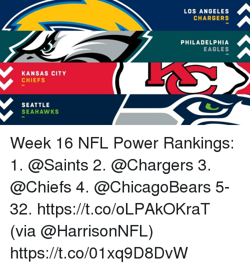 rankings: LOS ANGELES  CHARGERS  PHILADELPHIA  EAGLES  KANSAS CITY  CHIEFS  SEATTLE  SEAHAWKS Week 16 NFL Power Rankings:  1. @Saints  2. @Chargers  3. @Chiefs  4. @ChicagoBears  5-32. https://t.co/oLPAkOKraT (via @HarrisonNFL) https://t.co/01xq9D8DvW