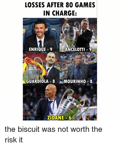 ancelotti: LOSSES AFTER 80 GAMES  IN CHARGE:  ANCELOTTI 9  ENRIQUE 9  GUARDIOLA 8 MOURINHO 8  Crisinbo I RMN  ZIDANE 6 the biscuit was not worth the risk it