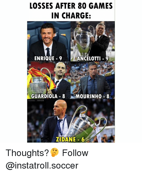ancelotti: LOSSES AFTER 80 GAMES  IN CHARGE:  ANCELOTTI 9  ENRIQUE 9  GUARDIOLA 8 MOURINHO 8  Crisinho I RMH0M  ZIDANE 6 Thoughts?🤔 Follow @instatroll.soccer