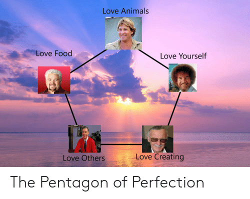 Animals, Food, and Love: Love Animals  Love Food  Love Yourself  Love Creating  Love Others The Pentagon of Perfection