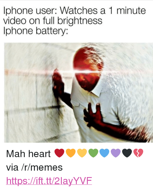 "Iphone, Memes, and Heart: lphone user: Watches a 1 minute  video on full brightness  Iphone battery: <p>Mah heart ❤️🧡💛💚💙💜🖤💔 via /r/memes <a href=""https://ift.tt/2IayYVF"">https://ift.tt/2IayYVF</a></p>"