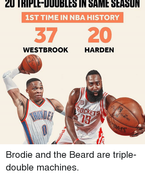 Beard, Nba, and Sports: LUIHIPLEJUUBLES IN SAME DEASUN  1ST TIME IN NBA HISTORY  37 20  WESTBROOK  HARDEN Brodie and the Beard are triple-double machines.