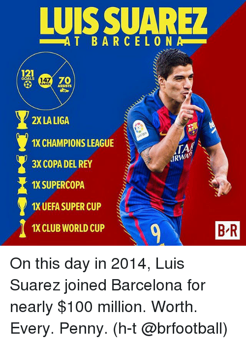 Luis Suarez: LUIS SUAREZ  AT BARCELON  dal  121  GOALS  70  147  GAMES  ASSISTS  2X LA LIGA  IX CHAMPIONS LEAGUE  3X COPA DEL REY  1X SUPERCOPA  1X UEFA SUPER CUP  1X CLUB WORLD CUP  TA  JRWA》  BR  B R On this day in 2014, Luis Suarez joined Barcelona for nearly $100 million. Worth. Every. Penny. (h-t @brfootball)