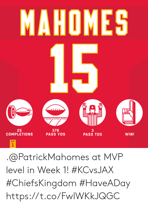 Mahomes: MAHOMES  15  25  COMPLETIONS  378  PASS YDS  3  PASS TDS  WIN!  WK  1 .@PatrickMahomes at MVP level in Week 1! #KCvsJAX #ChiefsKingdom #HaveADay https://t.co/FwIWKkJQGC