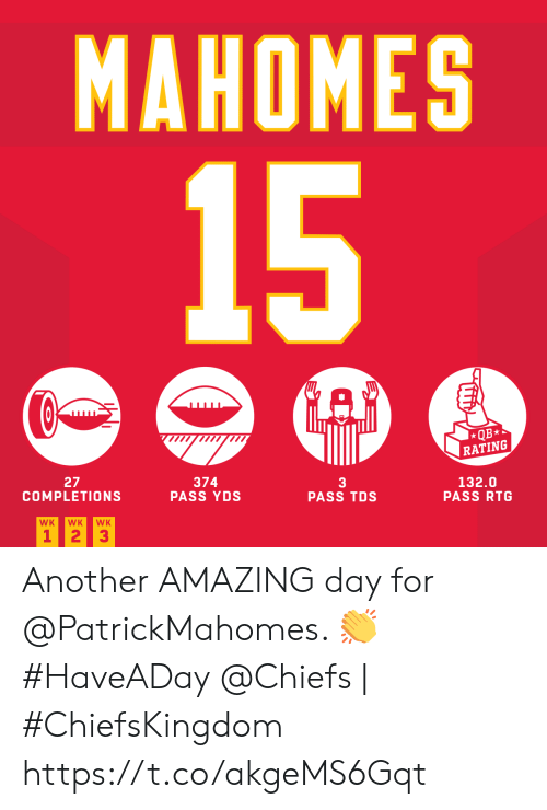 Mahomes: MAHOMES  15  QB*  RATING  27  COMPLETIONS  374  PASS YDS  3  PASS TDS  132.0  PASS RTG  WK  WK  WK  1 23 Another AMAZING day for @PatrickMahomes. ? #HaveADay   @Chiefs | #ChiefsKingdom https://t.co/akgeMS6Gqt