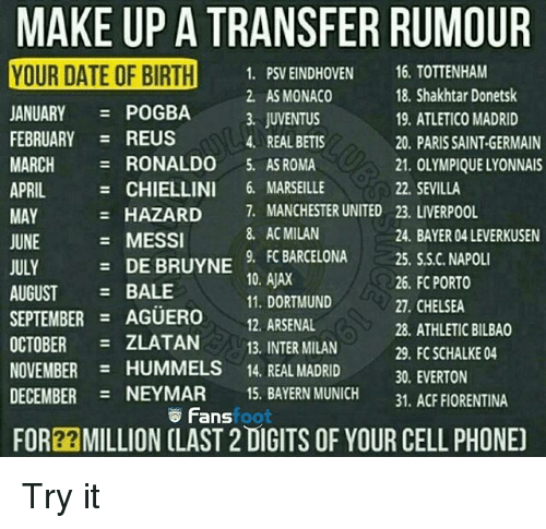 acs: MAKE UP A TRANSFER RUMOUR  YOUR DATE OF BIRTH AGNUNOI  1. PSV EINDHOVEN  2. AS MONACO  3. JUVENTUS  4. REAL BETIS  16. TOTTENHAM  18. Shakhtar Donetsk  19. ATLETICO MADRID  20. PARIS SAINT-GERMAIN  21. OLYMPIQUE LYONNAIS  22. SEVILLA  JANUARY = POGBA  FEBRUARY = REUS  MARCH =RONALDO 5. ASROMA  APRIL  MAY  UNE  JULY  AUGUST =BALE  SEPTEMBER= AGUERO 12. ARSENAL  OCTOBER = ZLATAN 13, INTER MILAN  NOVEMBER HUMMELS 14, REAL MADRID  DECEMBER =  =CHIELLINI 6. MARSEILLE  HAZARD 7, MANCHESTER UNITED 23. LIVERPOOL  = MESSI  = DE BRUYNE9.FCBARCELONA 25. S.S.C. NAPOLI  8. AC MILAN  24. BAYER 04 LEVERKUSEN  10·AJAX  11. DORTMUND  26. FC PORTO  27. CHELSEA  28. ATHLETIC BILBAO  29. FC SCHALKE 04  30. EVERTON  31. ACF FIORENTINA  15. BAYERN MUNICH  foot  NEYMAR  Fans  FOR22 MILLION CLAST 2 DIGITS OF YOUR CELL PHONE! Try it