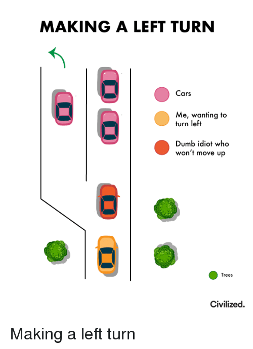 Cars, Dumb, and Trees: MAKING A LEFT TURN  Cars  Me, wanting to  turn left  Dumb idiot who  won't move up  Trees  Civilized. Making a left turn
