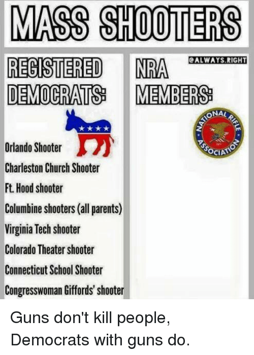 School Shooters: MASS SHOOTERS  REGISTERED CARA  ALWAYS RIGHT  DEMOCRATS MEMBERS  ONAL  Orlando Shooter  OCIA  Charleston Church Shooter  Ft. Hood shooter  Columbine shooters (all parents  Virginia Tech shooter  Colorado Theater Shooter  Connecticut School Shooter  Congresswoman Giffords' shooter Guns don't kill people, Democrats with guns do.