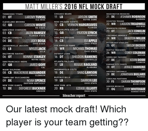 New Orleans Saints: MATT MILLER'S 2016 NFL MOCK DRAFT  CHICAGO BEARS  TENNESSEE TITANS  WASHINGTON REDSKINS  AYLON  SMITH  21  DE  ASHAWN ROBINSON  LAREMYTUNSIL  11 LB  01 OT  ALABAMA  NOTRE DAME  OLE MISS  HOUSTON TEXANS  NEW ORLEANS SAINTS  CLEVELAND BROWNS  12 CB VERNON HARGREAVES  22 WR  LAQUON TREADWELL  OLE MISS  CARSON WENTZ  02 QB  FLORIDA  ND STATE  MINNESOTA VIKINGS  PHILADELPHIA EAGLES  SAN DIEGO CHARGERS  JACK ON  23 OT  13 QB  03 CB  JALEN RAMSEY  MICHIGAN STATE  FLORIDA STATE  MEMPHIS  CINCINNATI BENGALS  OAKLAND RAIDERS  24 WR  BRAXTON MILLER  DALLAS COWBOYS  14 CB  ELI APPLE  04 DE  JOEY BOSA  OHIO STATE  PITTSBURGH STEELERS  OHIO STATE  OHIO STATE  25 OT  TAYLOR DECKER  LOS ANGELES RAMS  JACKSONVILLE JAGUARS  MYLES JACK  15 WR  MICHAEL THOMAS  SEATTLE SEAHAWKS  05 LB  OHIO STATE  UCLA  OHIO STATE  A 26 WR  COREY COLEMAN  BALTIMORE RAVENS  DETROIT LIONS  BAYLOR  06 OT  RONNIE STANLEY  16 DT  SHELDON RANKINS  GREEN BAY PACKERS  27 DE  KEVIN DODD  LOUISVILLE  NOTRE DAME  ATLANTA FALCONS  SAN FRANCISCO 49ERS  CLEMSON  17 LB  JARED GOFF  REGGIE RAGLAND  07 QB  KANSAS CITY CHIEFS  JERALD HAWKINS  28 OT  ALABAMA  CAL  INDIANAPOLIS COLTS  MIAMI DOLPHINS  LSU  SHAO LAWSON  ARIZONA CARDINALS  08 CB MACKENSIE ALEXANDER  18 DE  29 DE JONATHAN BULLARD  CLEMSON  CLEMSON  FLORIDA  BUFFALO BILLS  TAMPA BAY BUCCANEERS  CAROLINA PANTHERS  DARRON LEE  19 LB  09 DE  NOAH SPENCE  DARIAN THOMPSON  30 FS  OHIO STATE  EASTERN KENTUCKY  BOISE STATE  NEW YORK GIANTS  NEW YORK JETS  DENVER BRONCOS  10 DE DEFOREST BUCKNER  EZEKIEL ELLIOTT  31 OG  CODY WHITE HAIR  20 RB  OREGON  OHIO STATE  KANSAS STATE  bleacher report Our latest mock draft! Which player is your team getting??