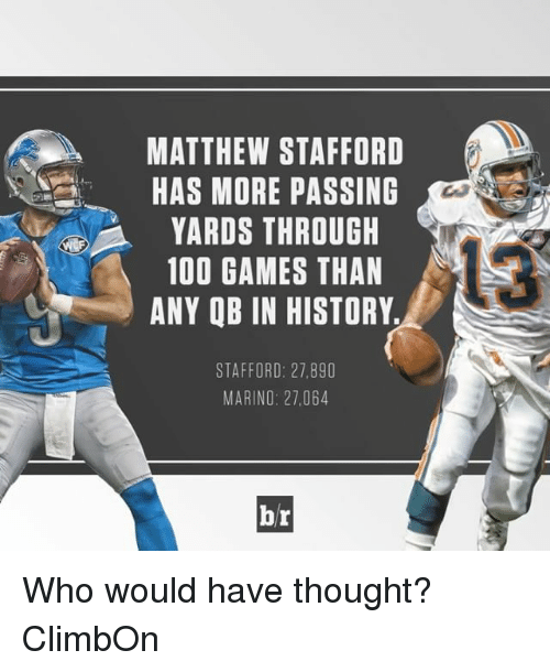 Sports, History, and Thought: MATTHEW STAFFORD  HAS MORE PASSING  YARDS THROUGH  100 GAMES THAN  ANY QB IN HISTORY.  STAFFORD: 27.890  MARINO: 27,064  br Who would have thought? ClimbOn