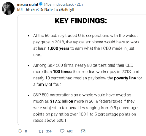 Traded: maura quint  @behindyourback 21h  bUt ThE cEoS DoNaTe To cHaRiTy!!  KEY FINDINGS:  At the 50 publicly traded U.S. corporations with the widest  pay gaps in 2018, the typical employee would have to work  at least 1,000 years to earn what their CEO made in just  one..  Among S&P 500 firms, nearly 80 percent paid their CEO  more than 100 times their median worker pay in 2018, and  nearly 10 percent had median pay below the poverty line for  a family of four.  S&P 500 corporations as a whole would have owed as  much as $17.2 billion more in 2018 federal taxes if they  were subject to tax penalties ranging from 0.5 percentage  points on pay ratios over 100:1 to 5 percentage points  ratios above 500:1  on  t256  8  692