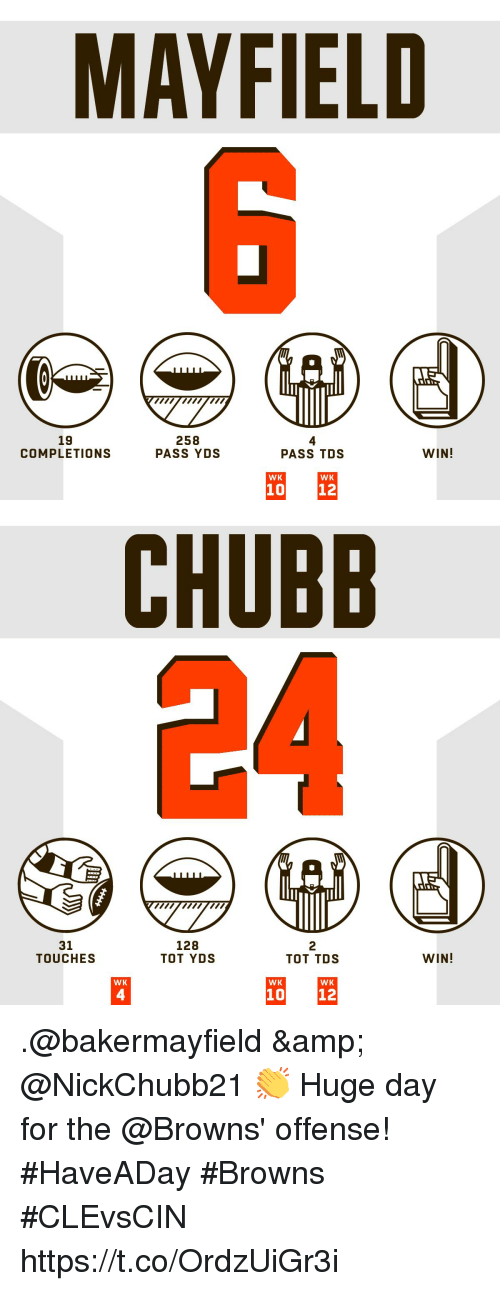 chubb: MAYFIELD  19  COMPLETIONS  258  PASS YDS  4  PASS TDS  WIN!  WK  WK   CHUBB  31  TOUCHES  128  TOT YDS  2  TOT TDS  WIN!  WK  WK  WK  4 .@bakermayfield & @NickChubb21 👏  Huge day for the @Browns' offense! #HaveADay #Browns  #CLEvsCIN https://t.co/OrdzUiGr3i