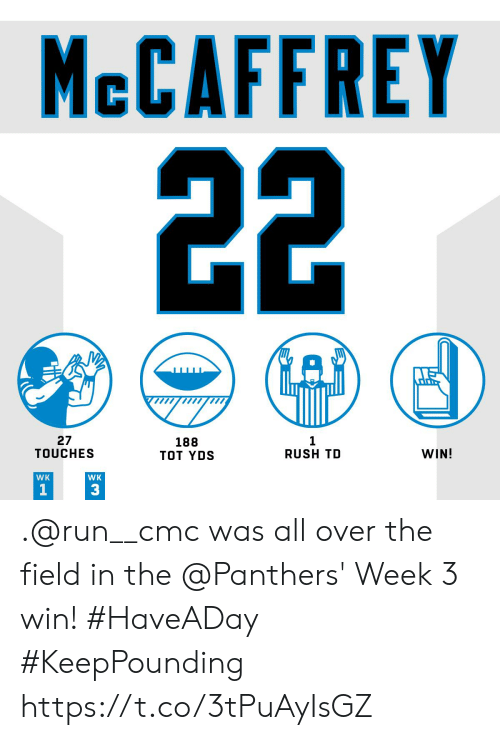 Mccaffrey: MCCAFFREY  22  27  TOUCHES  1  RUSH TD  188  WIN!  ТоT YDS  WK  WK  1  3 .@run__cmc was all over the field in the @Panthers' Week 3 win! #HaveADay #KeepPounding https://t.co/3tPuAyIsGZ