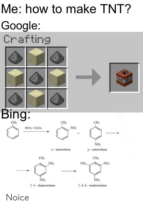 how to make: Me: how to make TNT?  Google:  Crafting  TNT  Bing:  сн,  CH  сH  NO:  HNO+H,SO  No  o-mitrotoluen  P-nitrotoluen  CH  CH  NO:.  NO:  NO2  NO  2, 4,6-trinitrotoluen  2.4 dinitrotoluen Noice