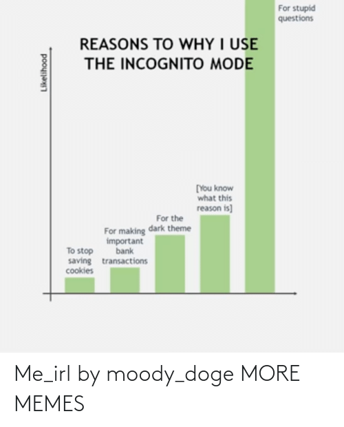 Doge: Me_irl by moody_doge MORE MEMES