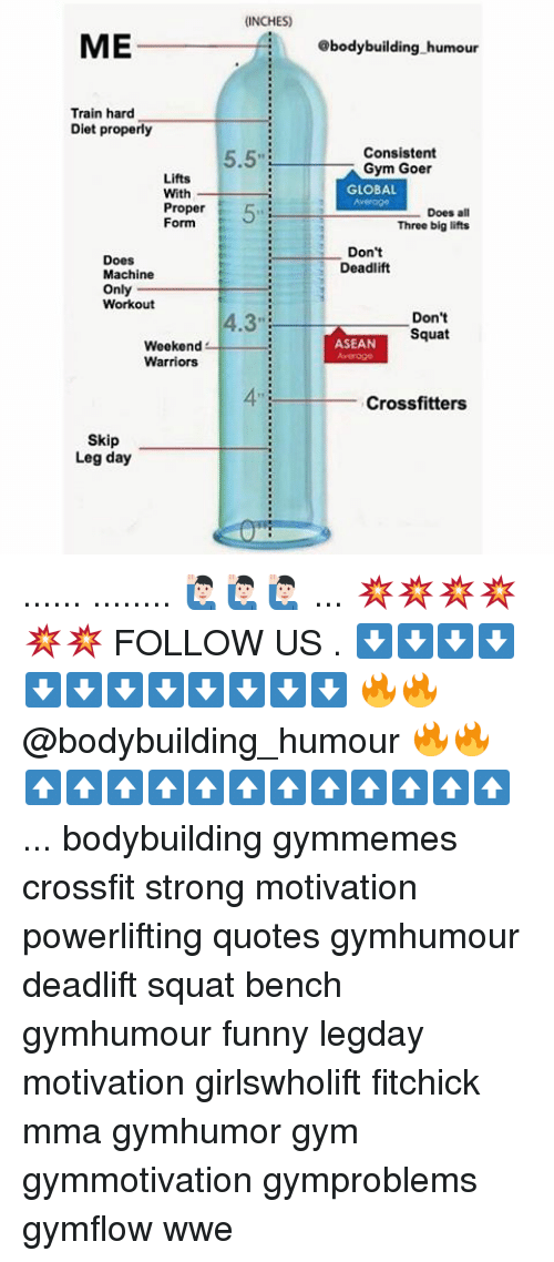 Machining: ME  Train hard  Diet properly  Lifts  With  Proper  Form  Does  Machine  Only  Workout  Weekend  Warriors  Skip  Leg day  (INCHES)  5.5  8body building humour  Consistent  Gym Goer  GLOBAL  Does all  Three big lifts  Don't  Deadlift  Don't  Squat  ASEAN  Crossfitters ...... ........ 🙋🏻♂️🙋🏻♂️🙋🏻♂️ ... 💥💥💥💥💥💥 FOLLOW US . ⬇️⬇️⬇️⬇️⬇️⬇️⬇️⬇️⬇️⬇️⬇️⬇️ 🔥🔥@bodybuilding_humour 🔥🔥 ⬆️⬆️⬆️⬆️⬆️⬆️⬆️⬆️⬆️⬆️⬆️⬆️ ... bodybuilding gymmemes crossfit strong motivation powerlifting quotes gymhumour deadlift squat bench gymhumour funny legday motivation girlswholift fitchick mma gymhumor gym gymmotivation gymproblems gymflow wwe