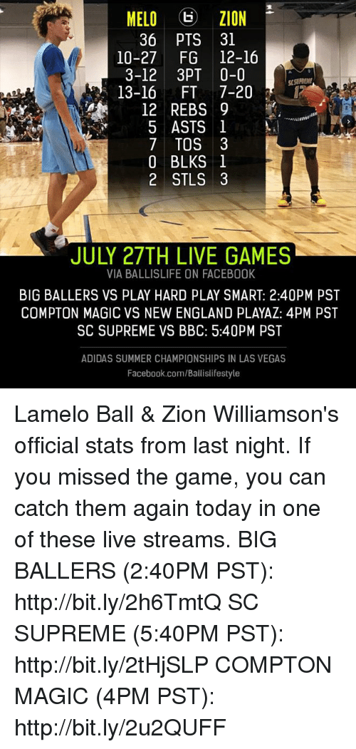 Adidas, England, and Facebook: MELO ) ZION  36 PTS 31  10-27 FG 12-16  3-12 3PT 0-0  13-16 FT 7-20  12 REBS 9  5 ASTS 1  7 TOS3  0 BLKS 1  2 STLS 3  17  JULY 27TH LIVE GAMES  VIA BALLISLIFE ON FACEBOOK  BIG BALLERS VS PLAY HARD PLAY SMART: 2:40PM PST  COMPTON MAGIC VS NEW ENGLAND PLAYAZ: 4PM PST  SC SUPREME VS BBC: 5:40PM PST  ADIDAS SUMMER CHAMPIONSHIPS IN LAS VEGAS  Facebook.com/Ballislifestyle Lamelo Ball & Zion Williamson's official stats from last night. If you missed the game, you can catch them again today in one of these live streams.   BIG BALLERS (2:40PM PST): http://bit.ly/2h6TmtQ SC SUPREME (5:40PM PST): http://bit.ly/2tHjSLP COMPTON MAGIC (4PM PST): http://bit.ly/2u2QUFF
