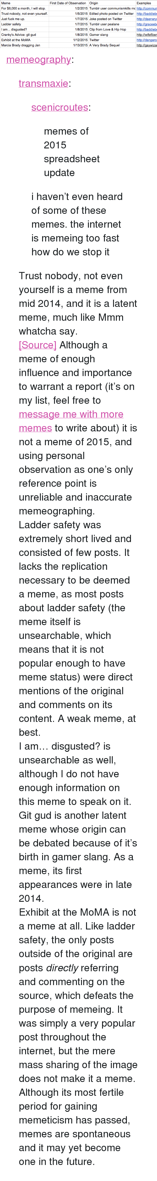 """knowyourmeme: Meme  For $8,000 a month, I will stop  Trust nobody, not even yourself  Just fuck me up  Ladder safety  I am... disgusted?  Cranky's Advice: git gud  Exhibit at the MoMA  Marcia Brady dragging Jan  First Date of Observation  Origin  Examples  1/2/2015 Tumblr user communismkills mc http://commun  1/5/2015 Edited photo posted on Twitter http://baddiebe  1/7/2015 Joke posted on Twitter  1/7/2015 Tumblr user pealane  1/8/2015 Clip from Love & Hip Hop  /8/2015 Gamer slang  /ldaene  http:llbadiebe  wifefiber  dangero  rgaywiza  1/12/2015 Twitter  1/13/2015 A Very Brady Sequel <p><a class=""""tumblr_blog"""" href=""""http://memeography.tumblr.com/post/108396930543/transmaxie-scenicroutes-memes-of-2015"""">memeography</a>:</p> <blockquote> <p><a class=""""tumblr_blog"""" href=""""http://transmaxie.tumblr.com/post/108174346731/scenicroutes-memes-of-2015-spreadsheet-update"""">transmaxie</a>:</p> <blockquote> <p><a class=""""tumblr_blog"""" href=""""http://scenicrout.es/post/107995329420/memes-of-2015-spreadsheet-update"""">scenicroutes</a>:</p> <blockquote> <p>memes of 2015 spreadsheet update</p> </blockquote> <p>i haven't even heard of some of these memes. the internet is memeing too fast how do we stop it</p> </blockquote> <p>Trust nobody, not even yourself is a meme from mid 2014, and it is a latent meme, much like Mmm whatcha say. <a href=""""http://knowyourmeme.com/memes/trust-nobody-not-even-yourself"""">[Source]</a>Although a meme of enough influence and importance to warrant a report (it's on my list, feel free to <a href=""""http://memeography.tumblr.com/ask"""">message me with more memes</a> to write about) it is not a meme of 2015, and using personal observation as one's only reference point is unreliable and inaccurate memeographing.</p> <p>Ladder safety was extremely short lived and consisted of few posts. It lacks the replication necessary to be deemed a meme, as most posts about ladder safety (the meme itself is unsearchable, which means that it is not popular enough to have meme status) were """