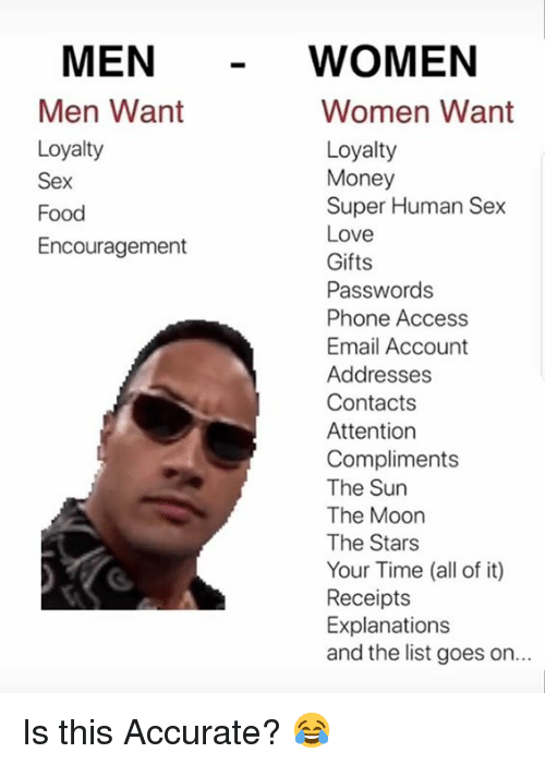 Food, Love, and Money: MEN  WOMEN  Men Want  Loyalty  Sex  Food  Encouragement  Women Want  Loyalty  Money  Super Human Sex  Love  Gifts  Passwords  Phone Access  Email Account  Addresses  Contacts  Attention  Compliments  The Sun  The Moon  The Stars  Your Time (all of it)  Receipts  Explanations  and the list goes on... Is this Accurate? 😂