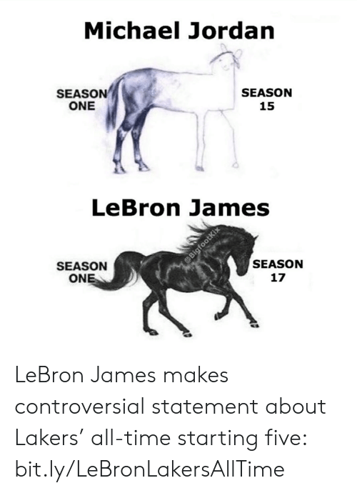 LeBron James: Michael Jordan  SEASON  ONE  SEASON  15  LeBron James  SEASON  @BigfootKix  SEASON  ONE  17 LeBron James makes controversial statement about Lakers' all-time starting five: bit.ly/LeBronLakersAllTime