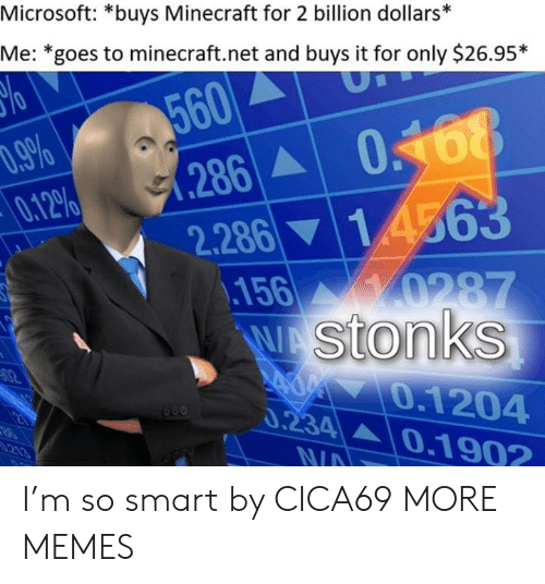 So Smart: Microsoft: *buys Minecraft for 2 billion dollars*  Me: *goes to minecraft.net and buys it for only $26.95*  560  286  .9%  0.12%  14563  2.286  0287  156  WAStonks  02  0.1204  0.234 0.1902  21  213  N/A I'm so smart by CICA69 MORE MEMES