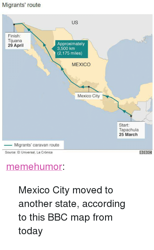 "Tumblr, Blog, and Http: Migrants' route  US  Finish  Tijuana  29 April  Approximately  3,500 km  (2,175 miles)  MEXICO  Mexico City  Start  Tapachula  25 March  Migrants' caravan route  Source: El Universal, La Crónica <p><a href=""http://memehumor.net/post/173459281728/mexico-city-moved-to-another-state-according-to"" class=""tumblr_blog"">memehumor</a>:</p>  <blockquote><p>Mexico City moved to another state, according to this BBC map from today</p></blockquote>"
